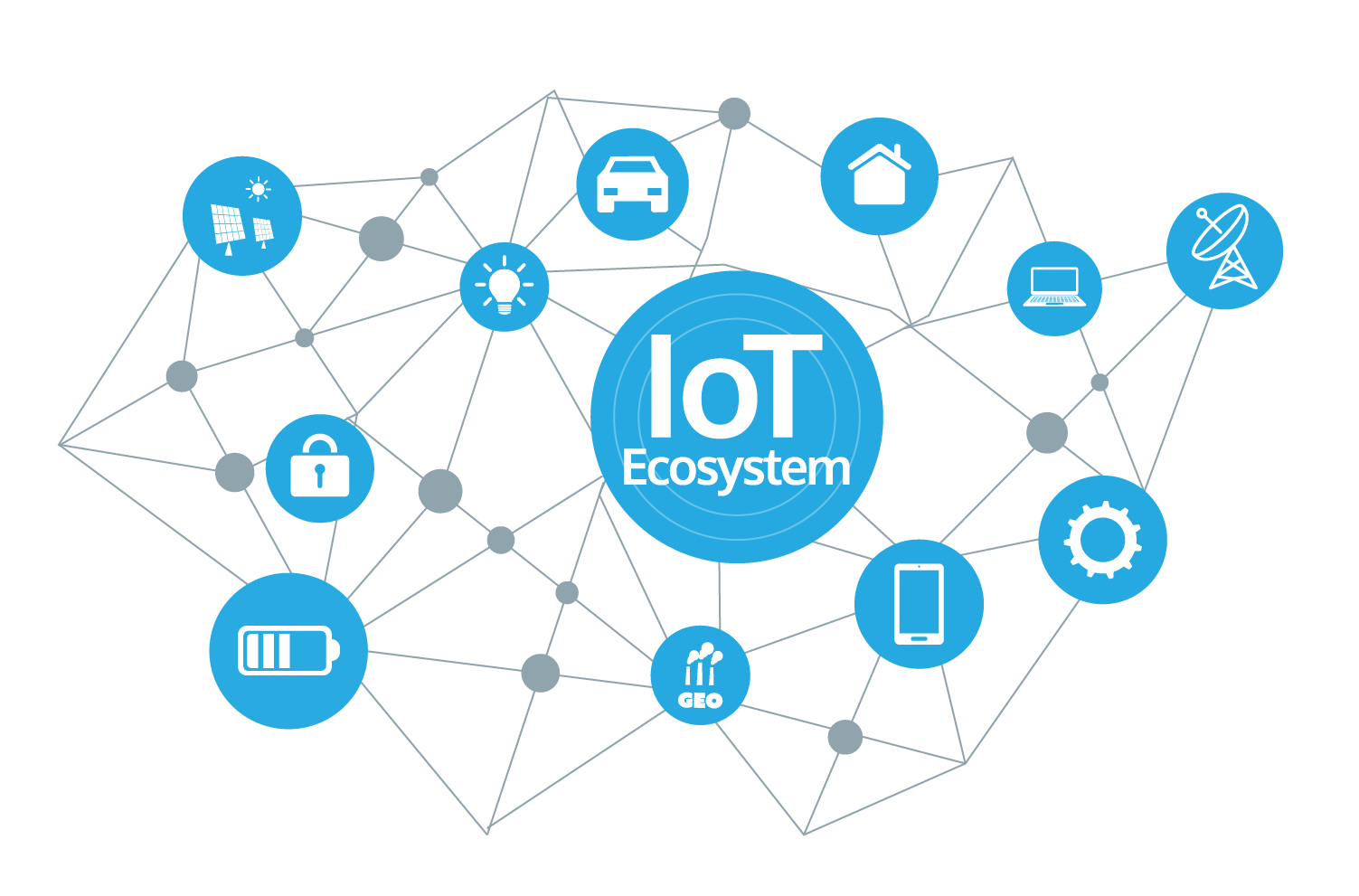 Transform your business with Internet of Things (IoT) Solution