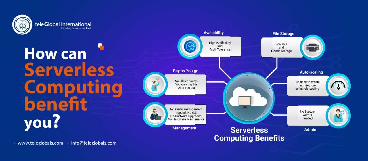 Serverless Computing Benefits