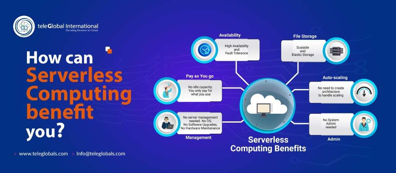 Serverless Computing Benefits