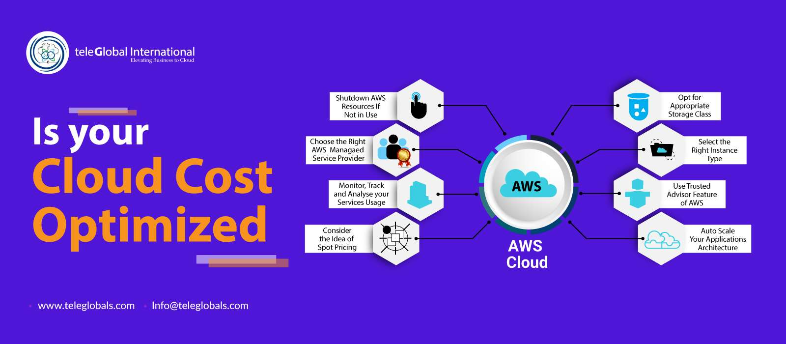 How to optimize costs while managing AWS cloud