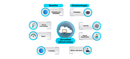 The benefits and disadvantages of serverless infrastructure